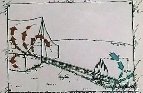Обогреватель в зимней палатке своими руками